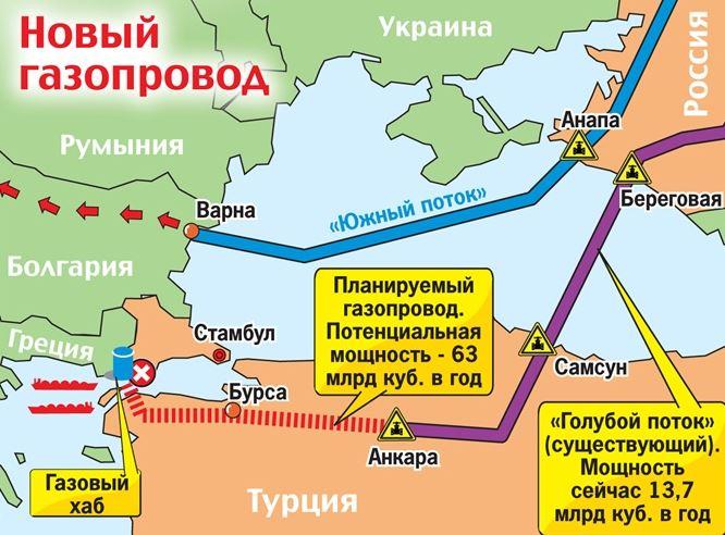 Вакансии для газопровода в Турцию