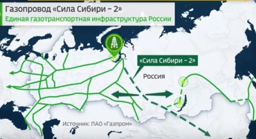 «Сила Сибири-2» свежие вакансии до 2029